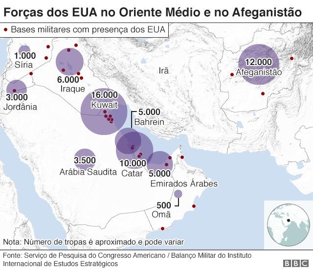 Gráfico que exemplifica a influência dos Estados Unidos nos países do Oriente Médio e no Afeganistão.